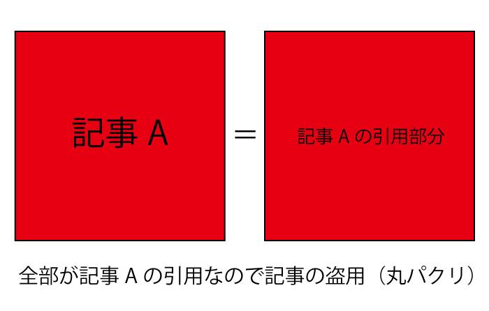 f:id:takayukimiki:20161206154833j:plain
