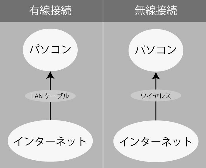 f:id:takayukimiki:20161212182417j:plain