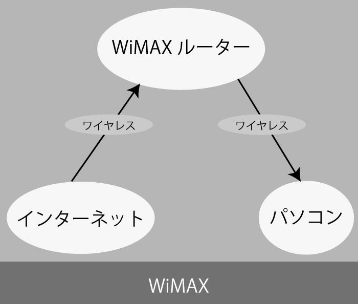 f:id:takayukimiki:20161212183959j:plain