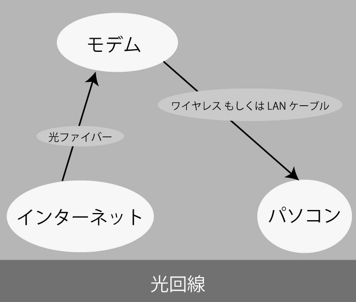 f:id:takayukimiki:20161212184010j:plain