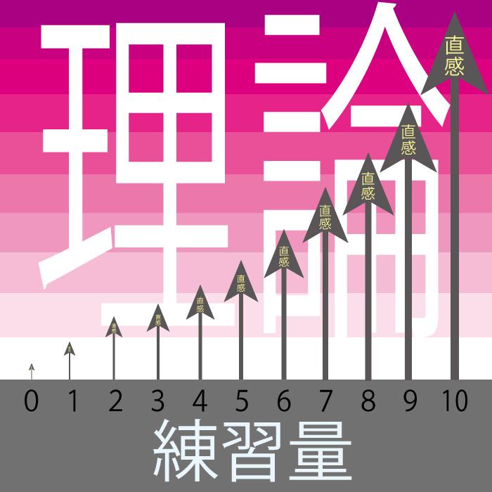 f:id:takayukimiki:20170301161013j:plain