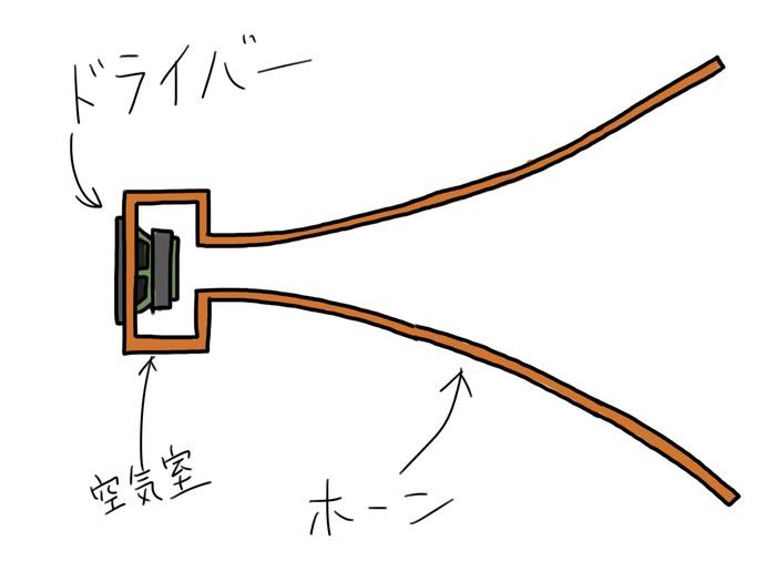 f:id:takayukimiki:20170329173853j:plain