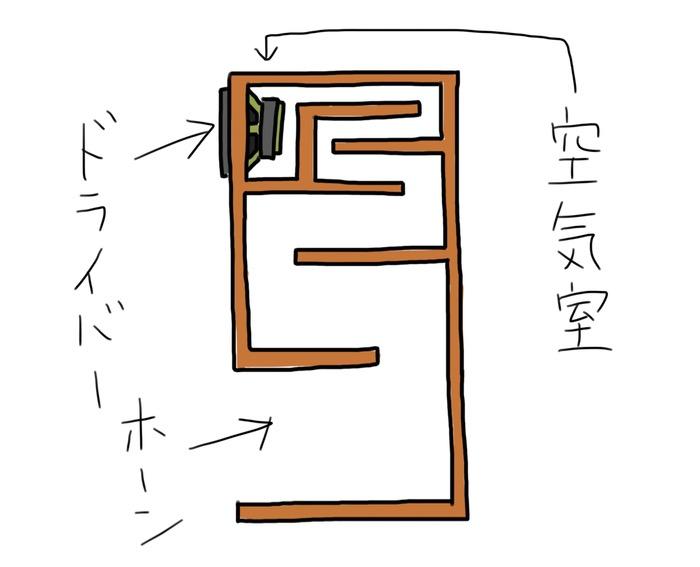 f:id:takayukimiki:20170329174203j:plain