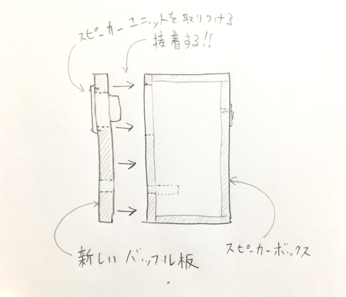 f:id:takayukimiki:20170520131602j:plain