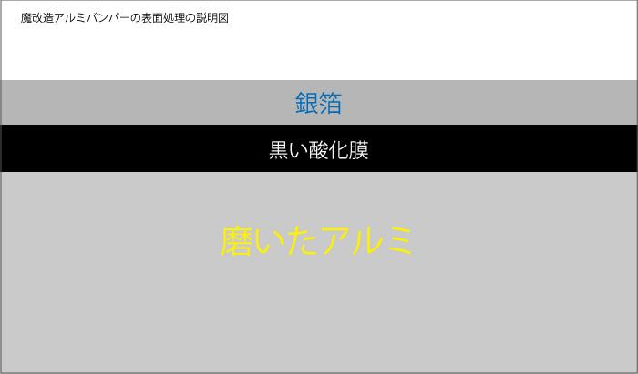 f:id:takayukimiki:20180309180346j:plain