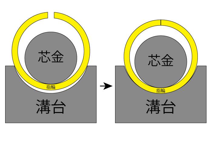 f:id:takayukimiki:20180611113739j:plain