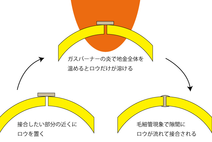 f:id:takayukimiki:20180623154854j:plain