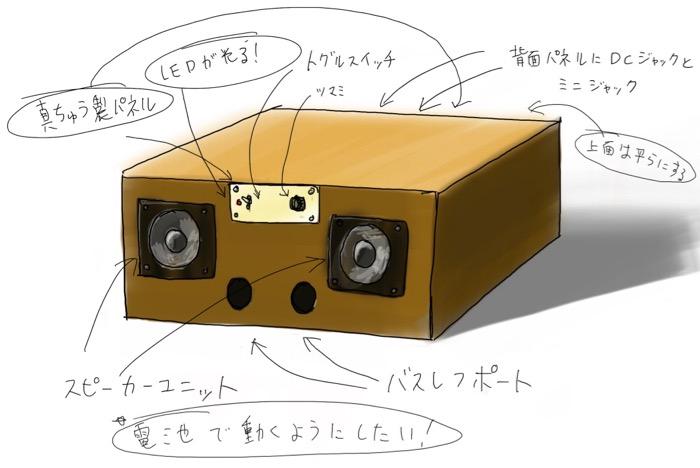 f:id:takayukimiki:20181019180018j:plain