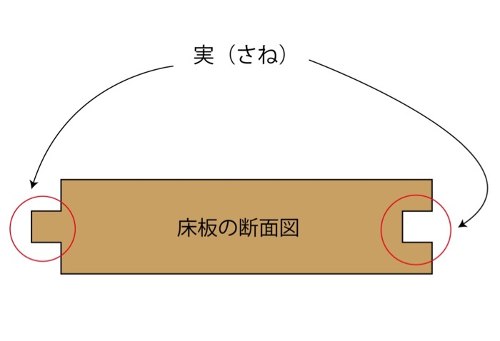 f:id:takayukimiki:20190319222816j:plain