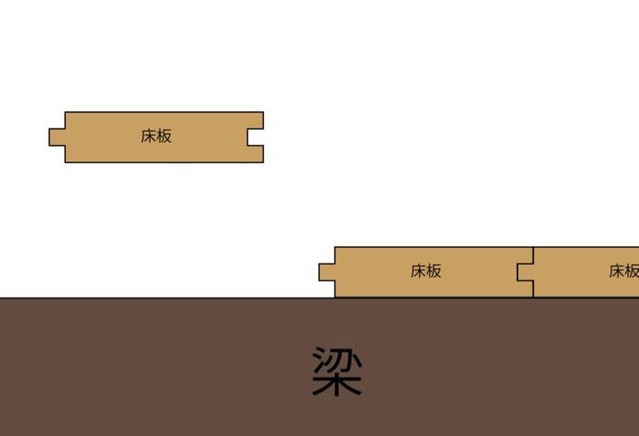 f:id:takayukimiki:20190319223459j:plain