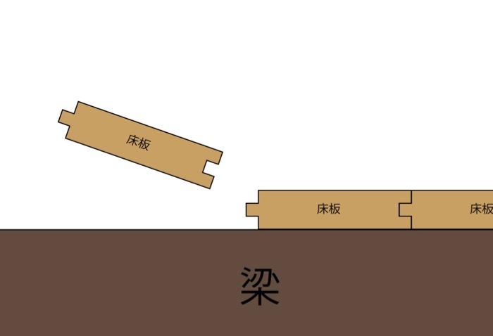 f:id:takayukimiki:20190319223559j:plain