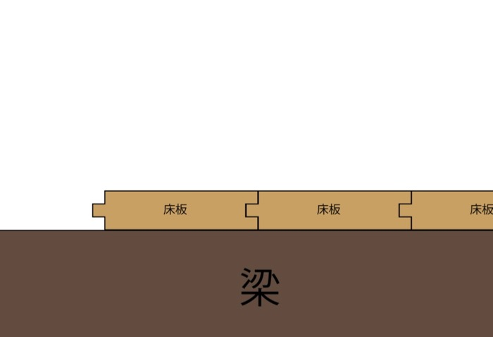 f:id:takayukimiki:20190319223648j:plain