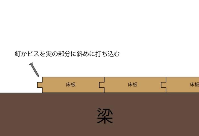 f:id:takayukimiki:20190319223657j:plain