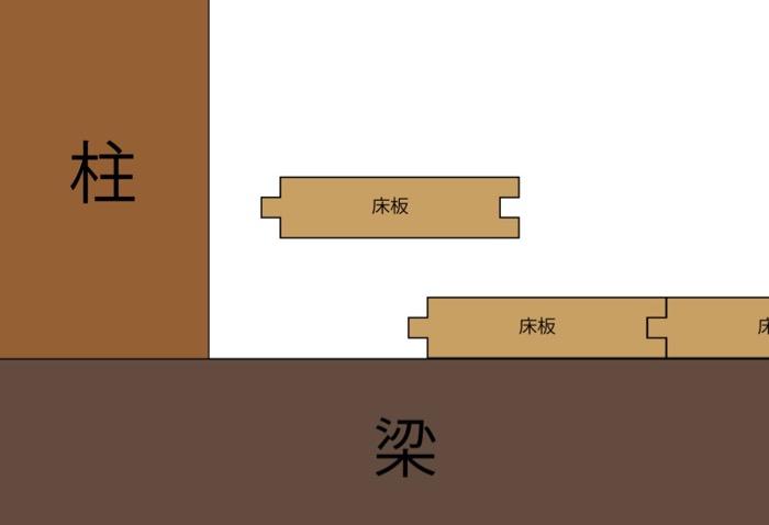 f:id:takayukimiki:20190320011231j:plain