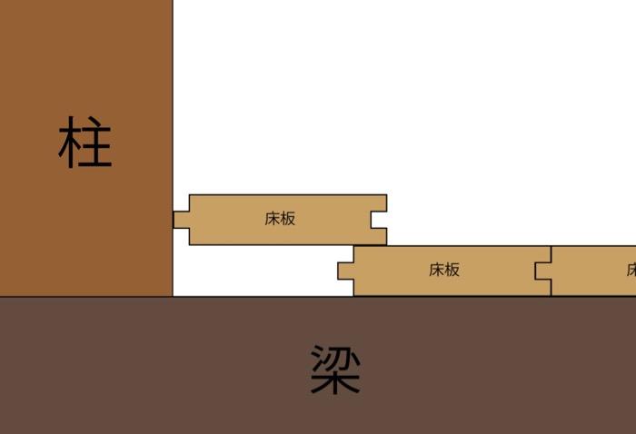 f:id:takayukimiki:20190320011238j:plain