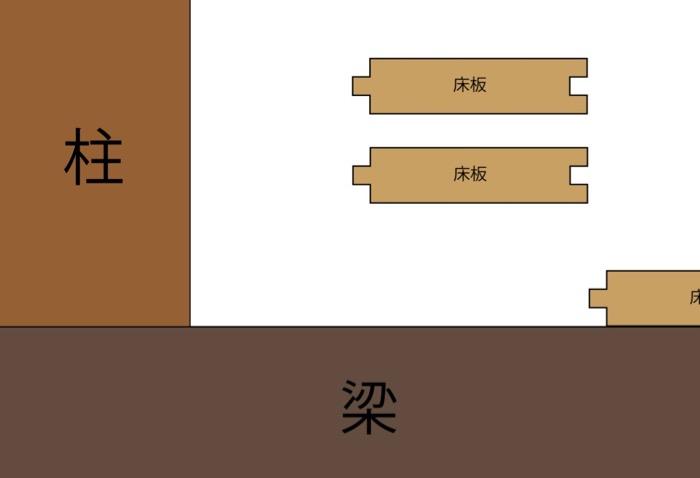f:id:takayukimiki:20190320012230j:plain