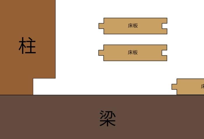 f:id:takayukimiki:20190320012328j:plain