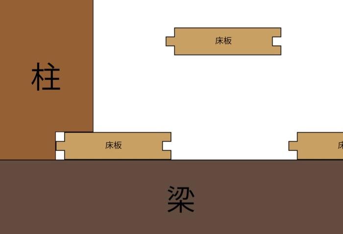 f:id:takayukimiki:20190320012406j:plain