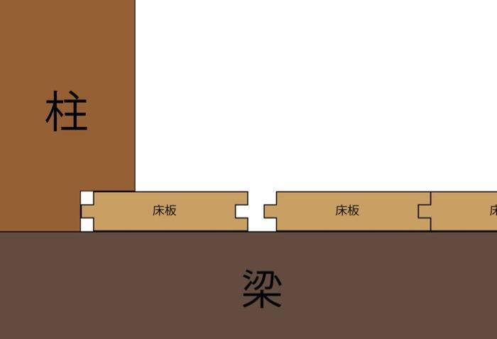 f:id:takayukimiki:20190320012428j:plain