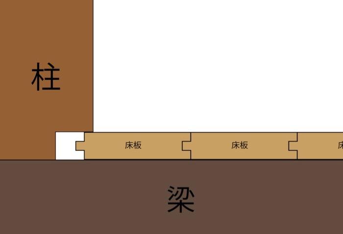f:id:takayukimiki:20190320012637j:plain
