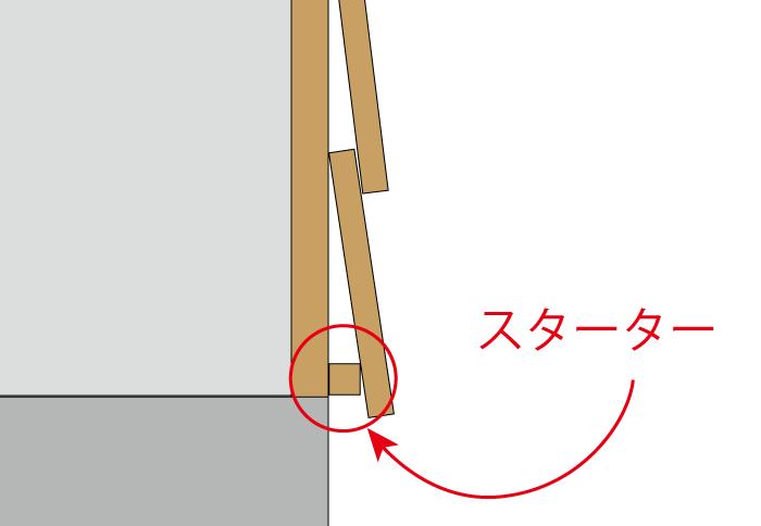 f:id:takayukimiki:20190605010909p:plain