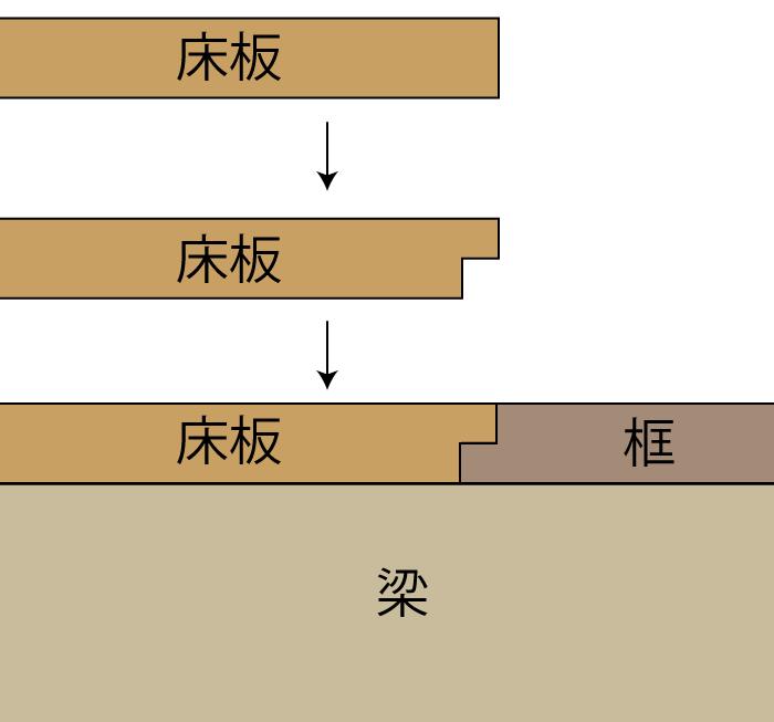f:id:takayukimiki:20190829230737p:plain