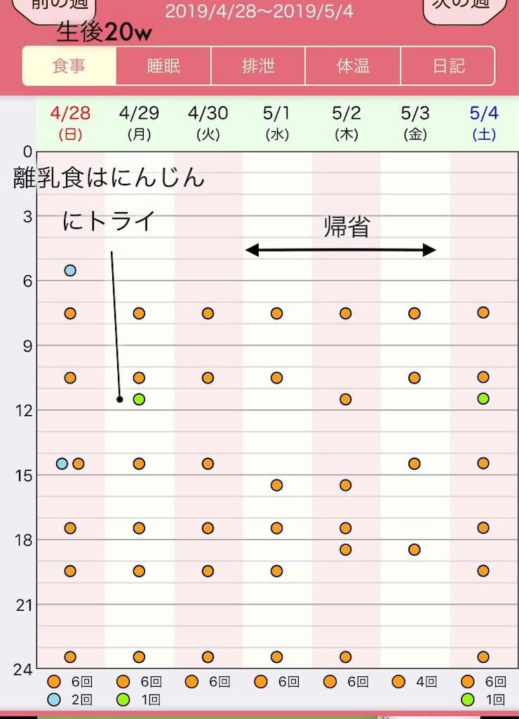 f:id:takazato:20190510091208j:image