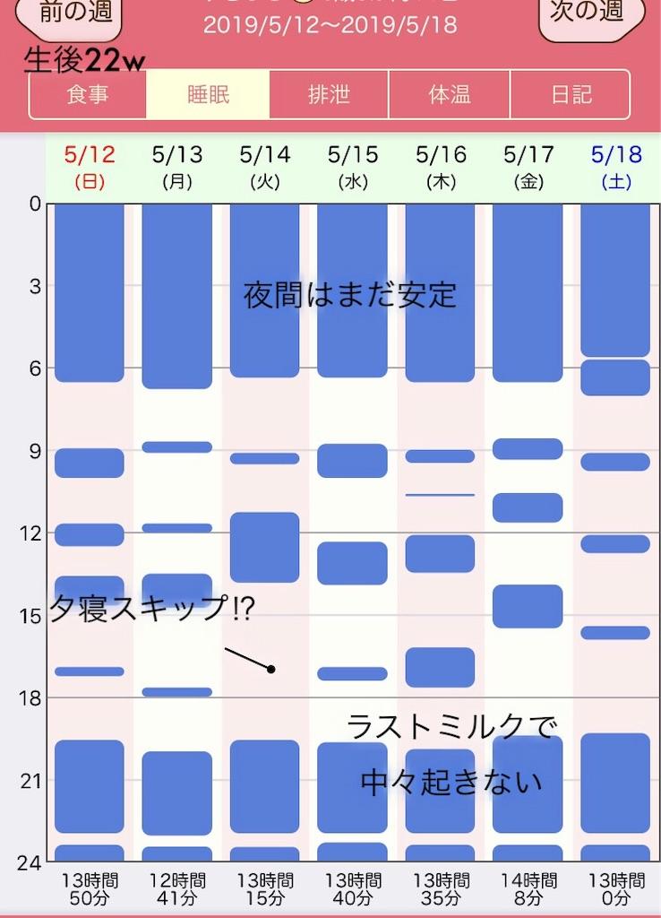 f:id:takazato:20190520183801j:image