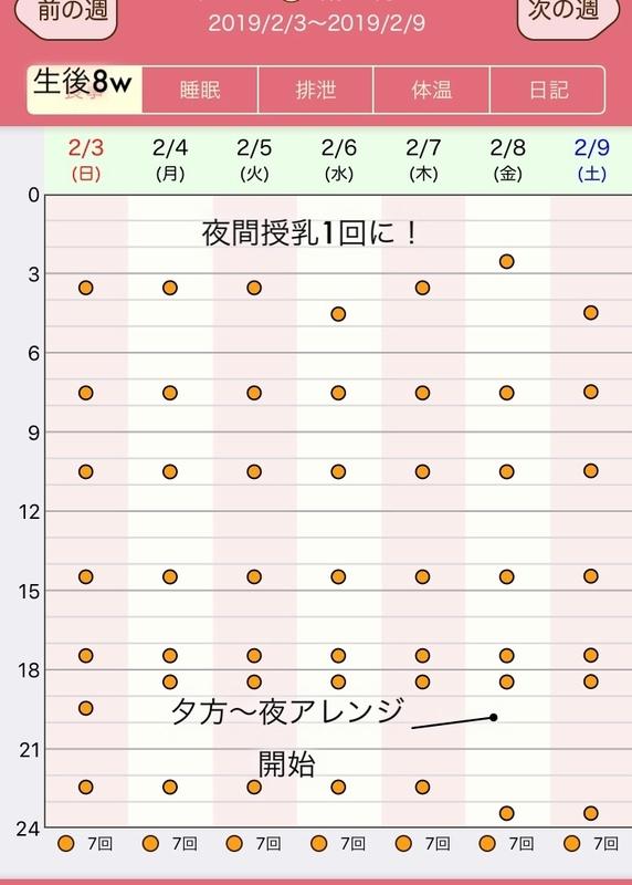 f:id:takazato:20190529105100j:plain