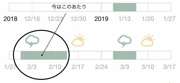 f:id:takazato:20190529105108j:plain