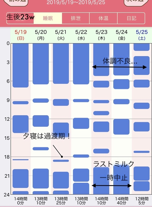 f:id:takazato:20190530102644j:image