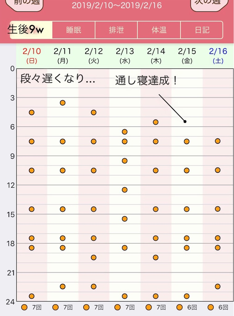f:id:takazato:20190604180127j:image
