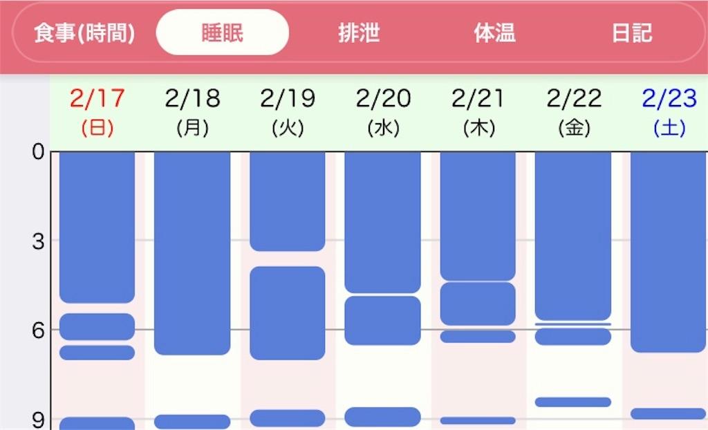 f:id:takazato:20190822183343j:image