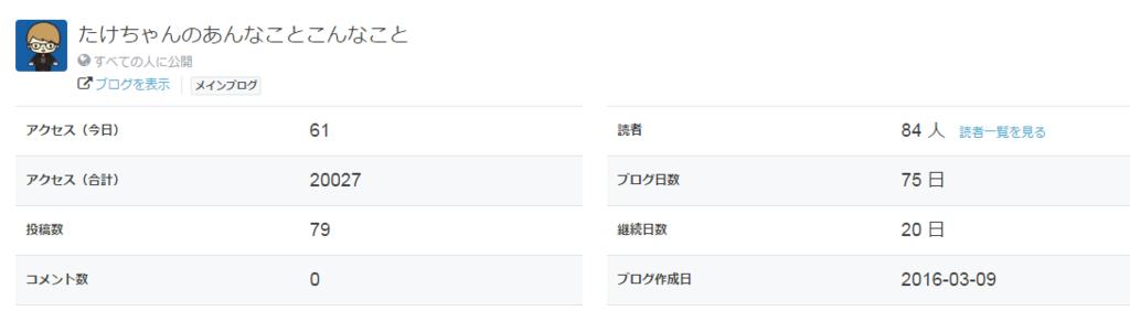 f:id:take--chan:20160626150902p:plain