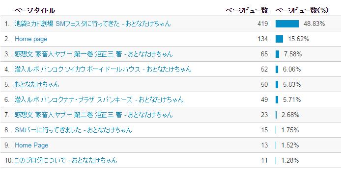 f:id:take--chan:20160626152900p:plain