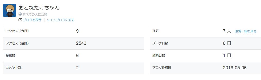 f:id:take--chan:20160626152945p:plain