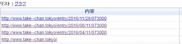 f:id:take--chan:20161128170409p:plain