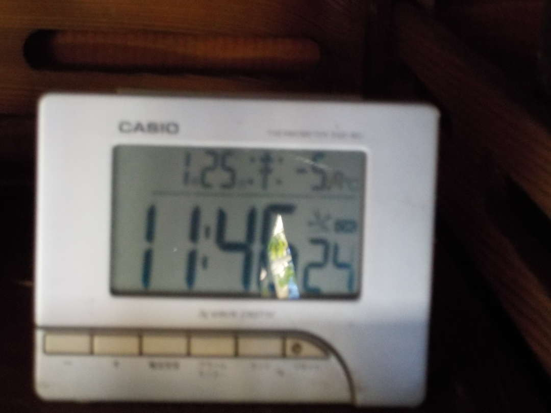 -5.7℃