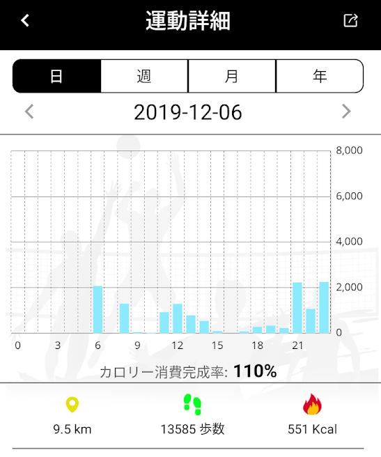f:id:take--chan:20191220132930p:plain