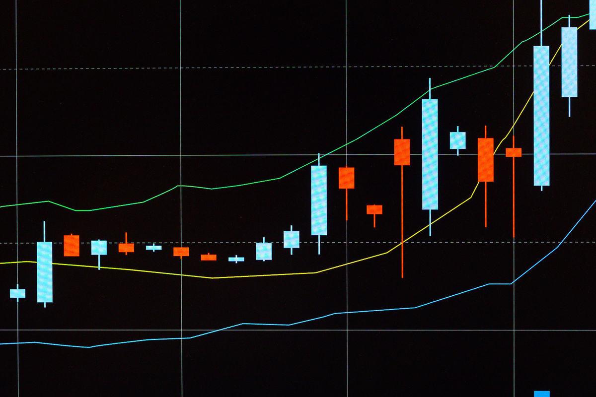 金融株トリプル