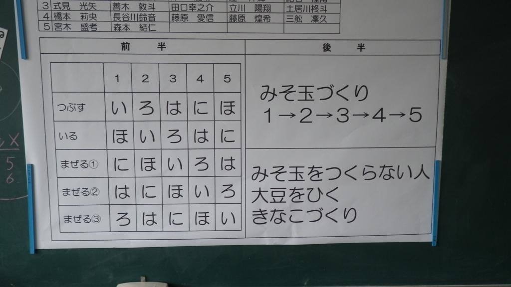 f:id:takebe_primary_school:20180206155035j:plain