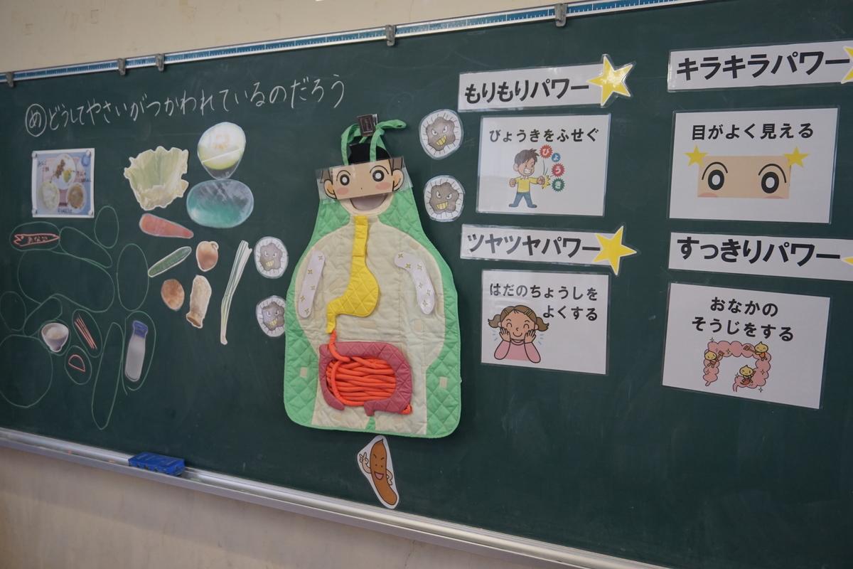 f:id:takebe_primary_school:20190703151732j:plain