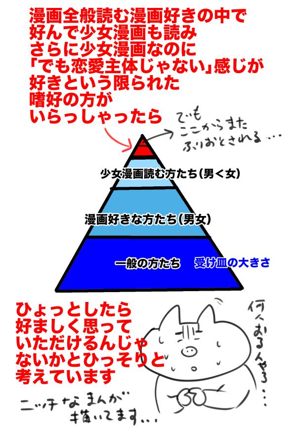 f:id:takechi-ll:20160502115947j:plain