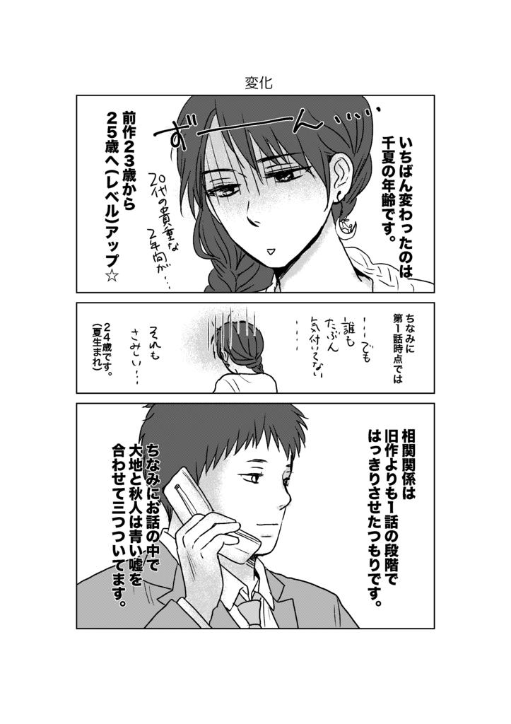 f:id:takechi-ll:20160725203944j:plain