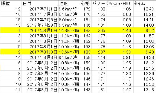 f:id:takechin49-x:20170815073035p:plain