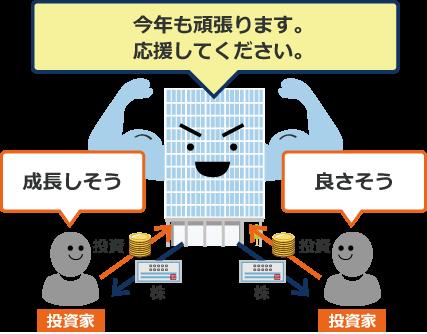 f:id:takeda-kohei:20180620161826p:plain