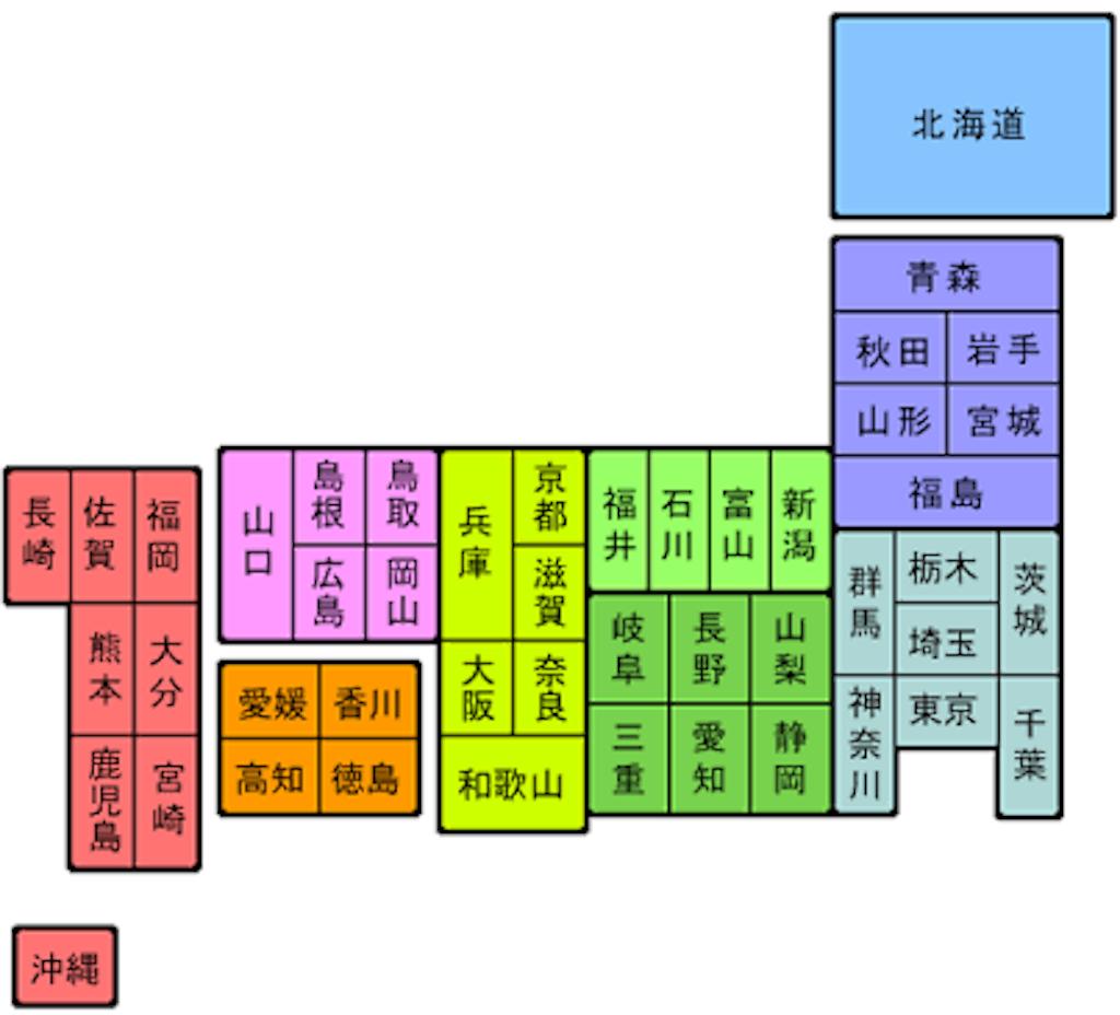 f:id:takeda-kohei:20180717140335p:image