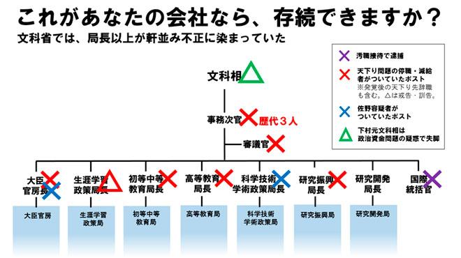 f:id:takeda-kohei:20181024090359j:plain
