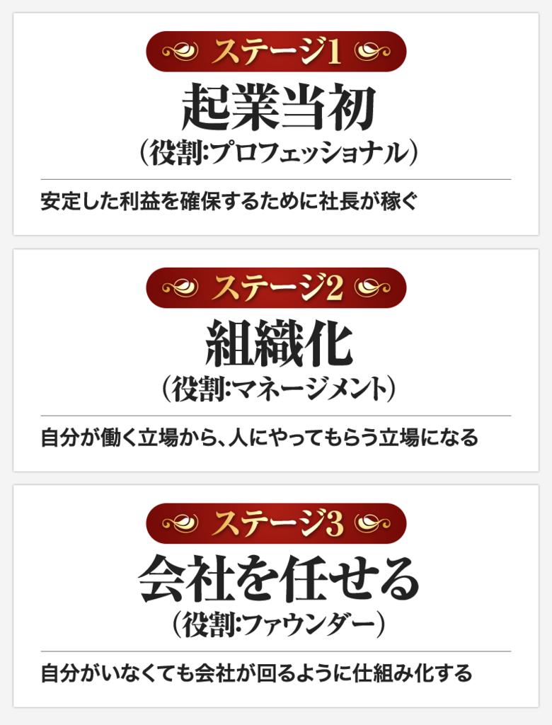 f:id:takeda-kohei:20181029215956p:plain
