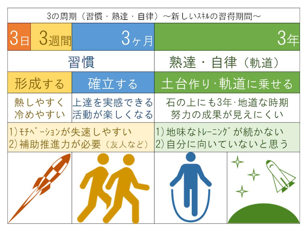 f:id:takeda-kohei:20181031154238p:image